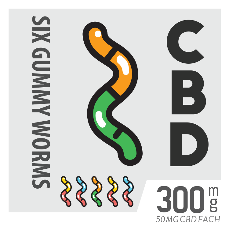 CBD Gummies Edible Gummy