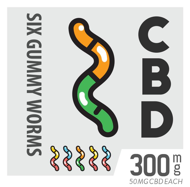 CBD Gummies Edible Gummy