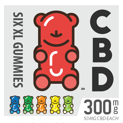 CBD Gummy Candies